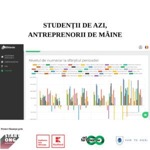 """A doua rundă a competiției de business din cadrul proiectului """"Studenții de azi, antreprenorii de mâine"""" s-a finalizat cu succes!"""